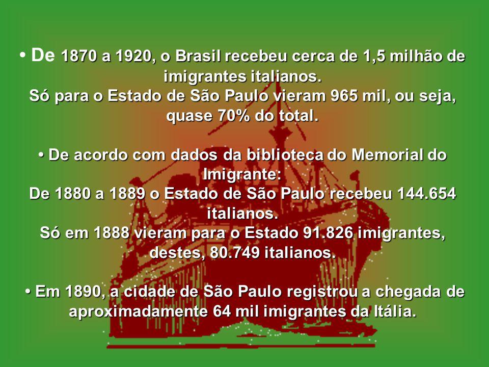 Emigração italiana para o Brasil, segundo as regiões. 11.818Úmbria 9.328Ligúria 6.113Sardenha 25.074Marche 15.982Lazio 52.888Basilicata 44.390Sicília