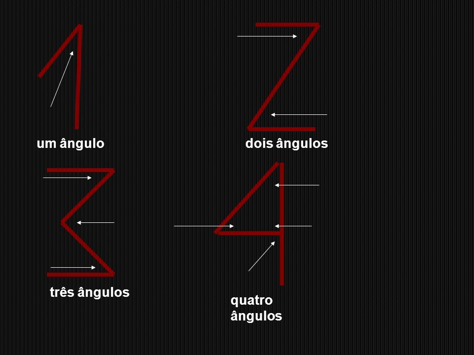 A lógica existente na representação dos algarismos arábicos resume-se assim: cada um dos números representa a quantidade de ângulos que tem: o número