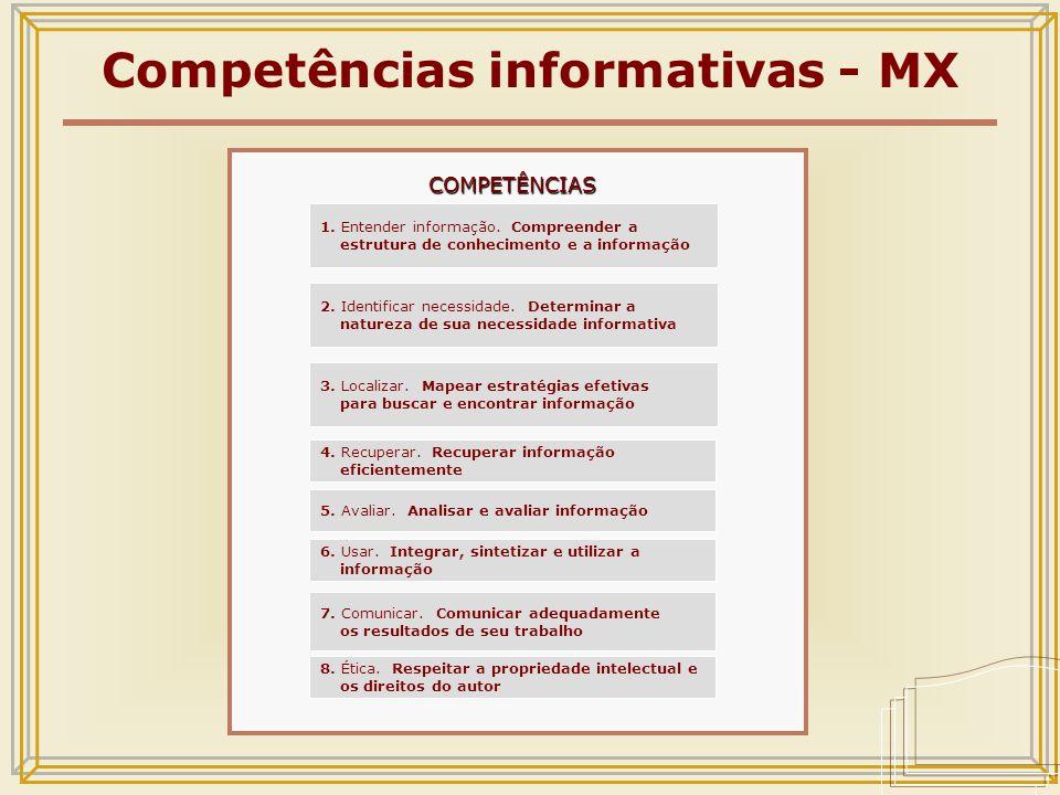 COMPETÊNCIAS 1. Entender informação. Compreender a estrutura de conhecimento e a informação 2.