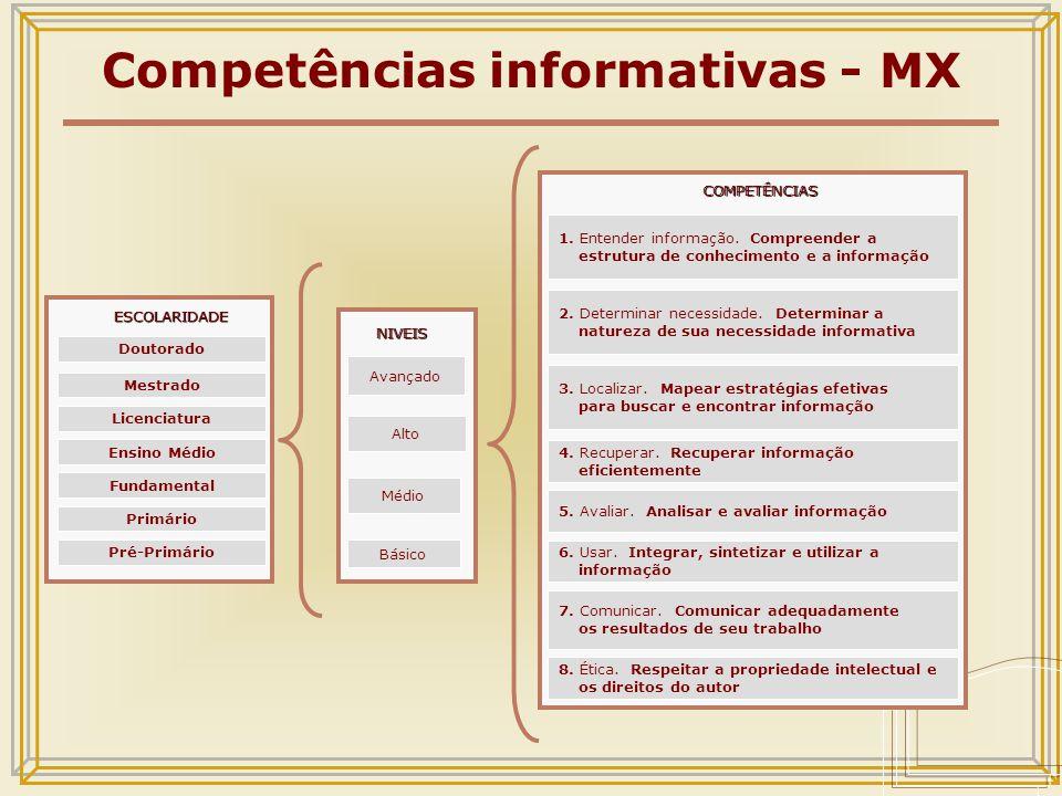 ESCOLARIDADE Doutorado Mestrado Licenciatura Ensino Médio Fundamental Primário Pré-Primário NIVEIS Avançado Médio Básico COMPETÊNCIAS 1.