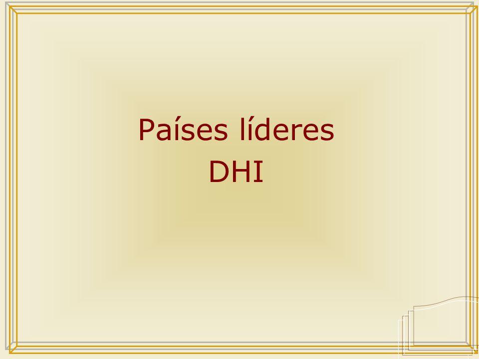 Países líderes DHI