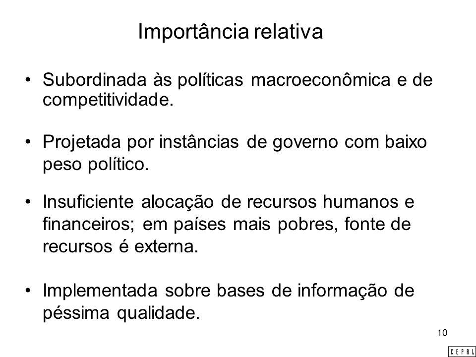 10 Importância relativa Subordinada às políticas macroeconômica e de competitividade.