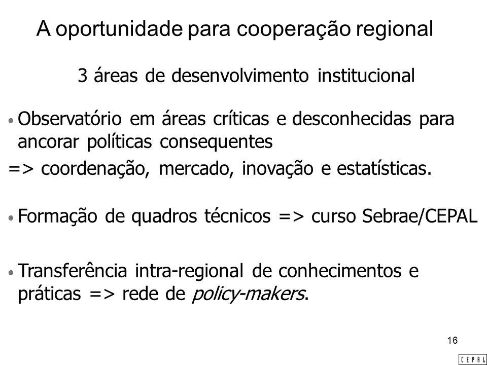 16 A oportunidade para cooperação regional 3 áreas de desenvolvimento institucional Observatório em áreas críticas e desconhecidas para ancorar políticas consequentes => coordenação, mercado, inovação e estatísticas.