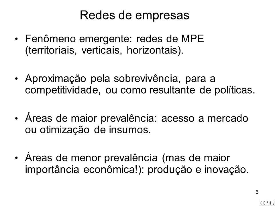 5 Redes de empresas Fenômeno emergente: redes de MPE (territoriais, verticais, horizontais).