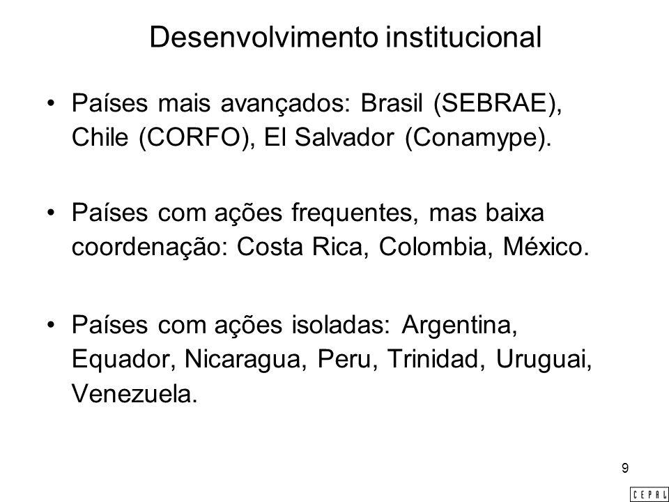 9 Desenvolvimento institucional Países mais avançados: Brasil (SEBRAE), Chile (CORFO), El Salvador (Conamype).