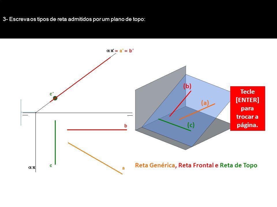 (b) (a) (c) 3- Escreva os tipos de reta admitidos por um plano de topo: Tecle [ENTER] para trocar a página.