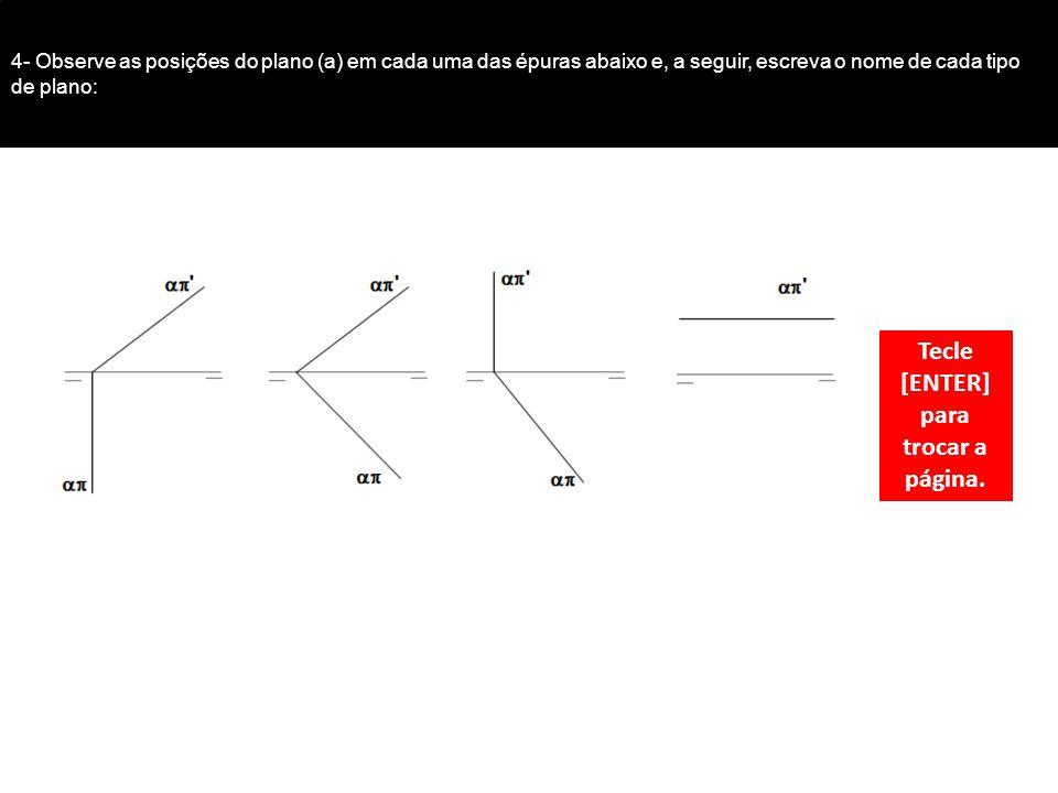 4- Observe as posições do plano (a) em cada uma das épuras abaixo e, a seguir, escreva o nome de cada tipo de plano: Tecle [ENTER] para trocar a página.