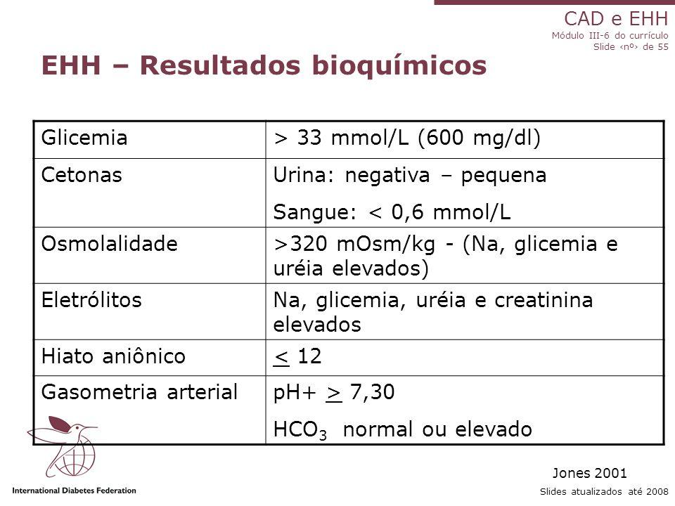 CAD e EHH Módulo III-6 do currículo Slide ‹nº› de 55 Slides atualizados até 2008 EHH – Resultados bioquímicos Jones 2001 Glicemia> 33 mmol/L (600 mg/dl) CetonasUrina: negativa – pequena Sangue: < 0,6 mmol/L Osmolalidade>320 mOsm/kg - (Na, glicemia e uréia elevados) EletrólitosNa, glicemia, uréia e creatinina elevados Hiato aniônico< 12 Gasometria arterialpH+ > 7,30 HCO 3 normal ou elevado