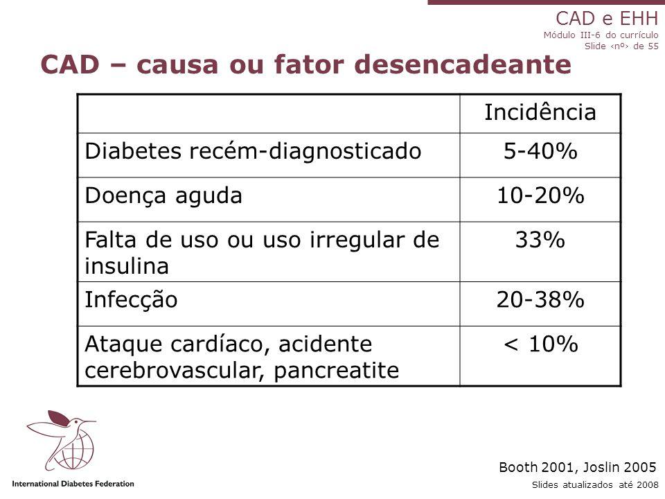 CAD e EHH Módulo III-6 do currículo Slide ‹nº› de 55 Slides atualizados até 2008 CAD – causa ou fator desencadeante Incidência Diabetes recém-diagnosticado5-40% Doença aguda10-20% Falta de uso ou uso irregular de insulina 33% Infecção20-38% Ataque cardíaco, acidente cerebrovascular, pancreatite < 10% Booth 2001, Joslin 2005