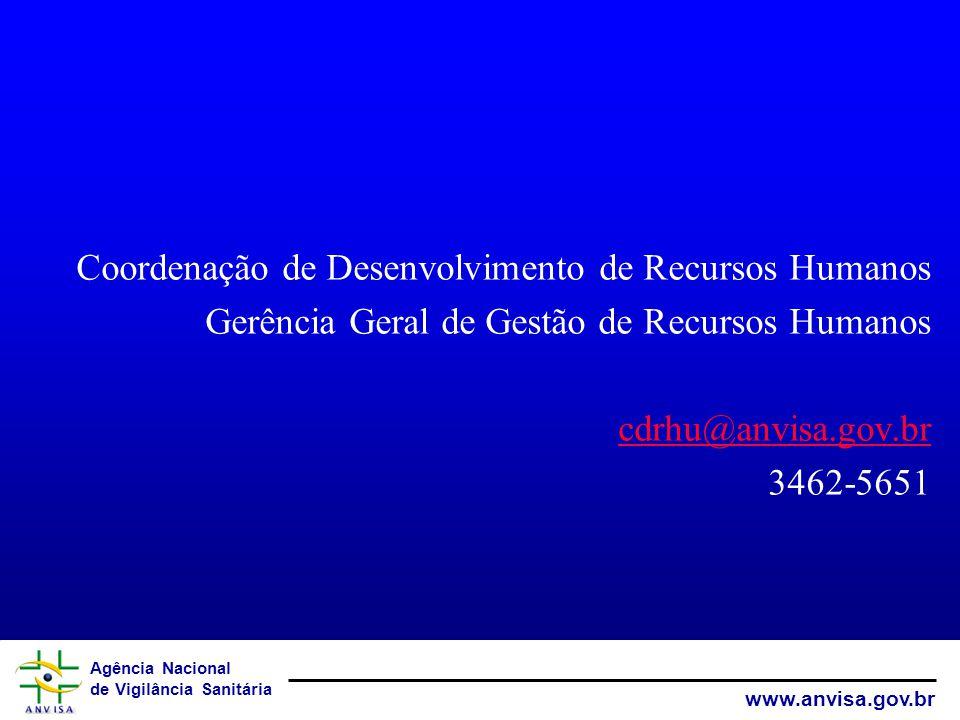 Agência Nacional de Vigilância Sanitária www.anvisa.gov.br Coordenação de Desenvolvimento de Recursos Humanos Gerência Geral de Gestão de Recursos Humanos cdrhu@anvisa.gov.br 3462-5651