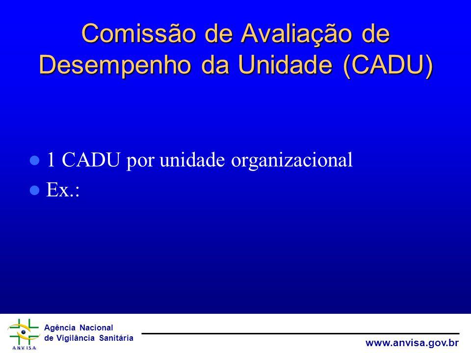 Agência Nacional de Vigilância Sanitária www.anvisa.gov.br Comissão de Avaliação de Desempenho da Unidade (CADU) 1 CADU por unidade organizacional Ex.: