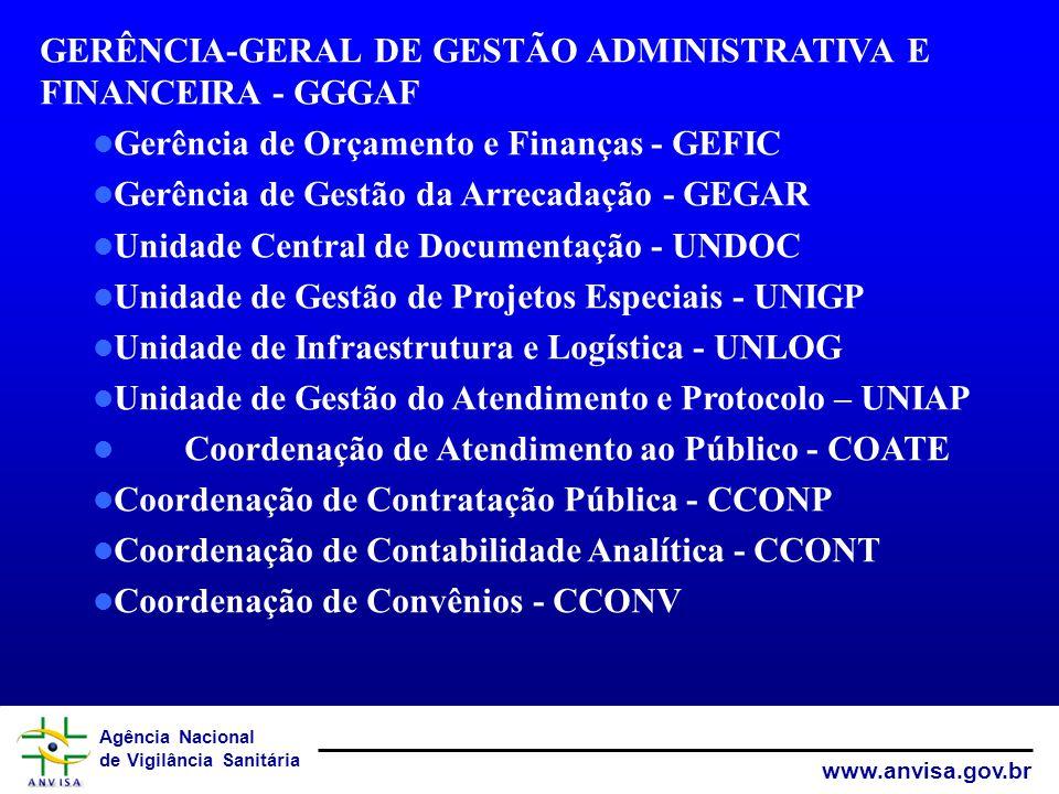 Agência Nacional de Vigilância Sanitária www.anvisa.gov.br GERÊNCIA-GERAL DE GESTÃO ADMINISTRATIVA E FINANCEIRA - GGGAF Gerência de Orçamento e Finanças - GEFIC Gerência de Gestão da Arrecadação - GEGAR Unidade Central de Documentação - UNDOC Unidade de Gestão de Projetos Especiais - UNIGP Unidade de Infraestrutura e Logística - UNLOG Unidade de Gestão do Atendimento e Protocolo – UNIAP Coordenação de Atendimento ao Público - COATE Coordenação de Contratação Pública - CCONP Coordenação de Contabilidade Analítica - CCONT Coordenação de Convênios - CCONV
