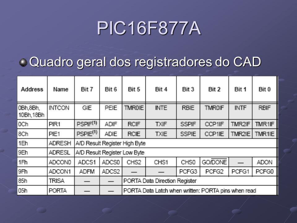PIC16F877A Quadro geral dos registradores do CAD
