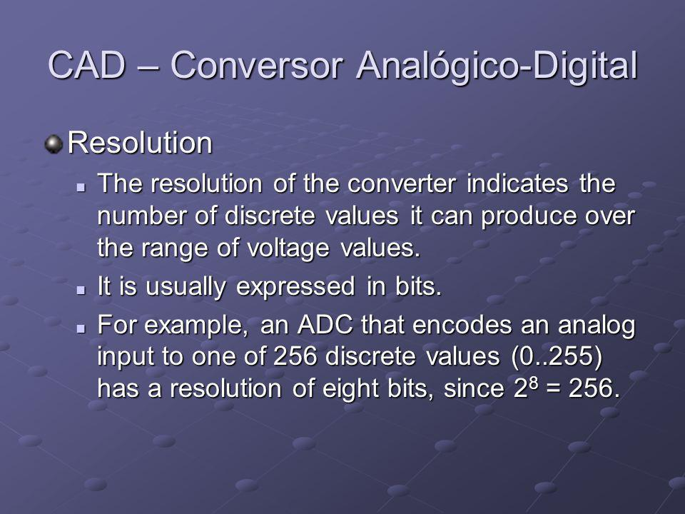 CAD – Conversor Analógico-Digital Resolution The resolution of the converter indicates the number of discrete values it can produce over the range of