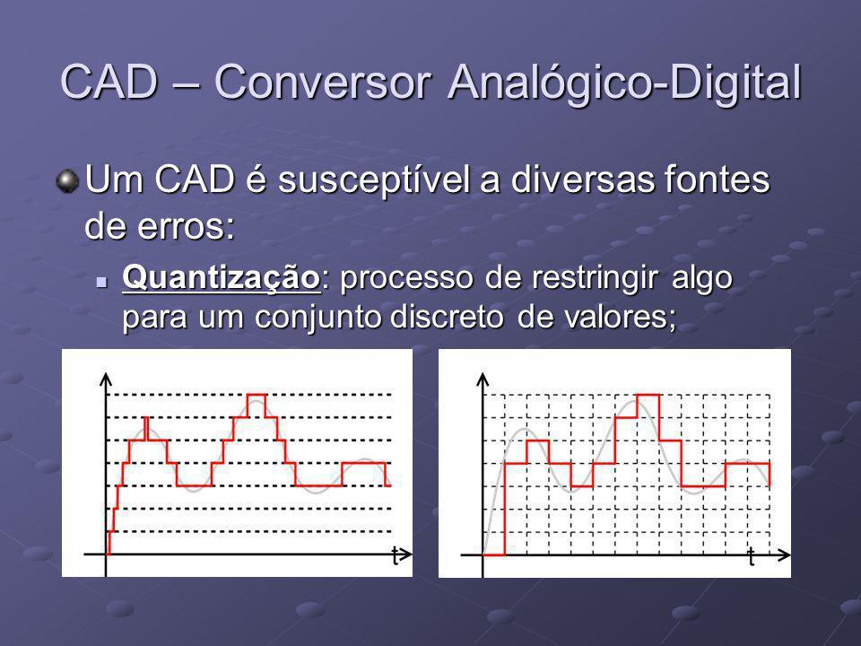 CAD – Conversor Analógico-Digital Um CAD é susceptível a diversas fontes de erros: Quantização: processo de restringir algo para um conjunto discreto