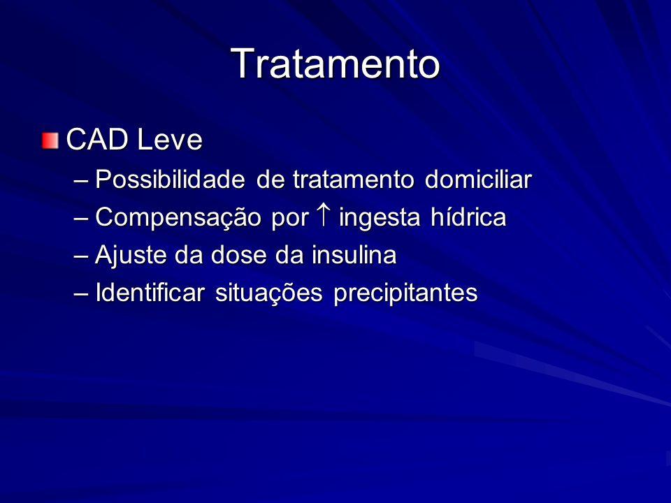 Tratamento CAD Leve –Possibilidade de tratamento domiciliar –Compensação por  ingesta hídrica –Ajuste da dose da insulina –Identificar situações prec