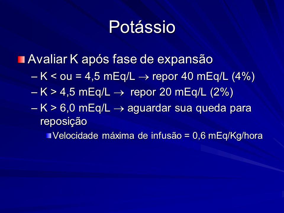 Potássio Avaliar K após fase de expansão –K < ou = 4,5 mEq/L  repor 40 mEq/L (4%) –K > 4,5 mEq/L  repor 20 mEq/L (2%) –K > 6,0 mEq/L  aguardar sua