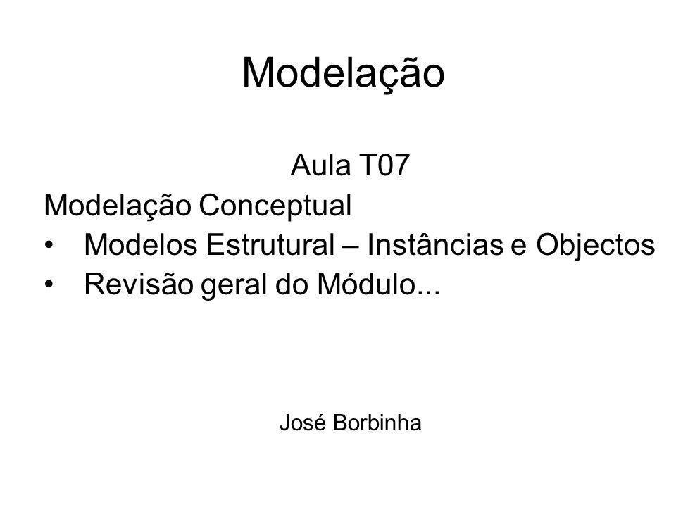 Modelação2 Programa T01-T03 – Módulo 1 –Introdução à Modelação de Sistemas T04-T07 – Módulo 2 –Modelação Conceptual de Sistemas T07 –Modelo Estrutural »Instâncias e Objectos –Revisão Geral T08-T11 – Módulo 3 –Ontologias T12-T15 – Módulo 4 –Modelação de Sistemas: Dinâmica T16-T18 – Módulo 5 –Modelação de Sistemas: Arquitectura T19-T25 – Módulo 6 –Temas avançados