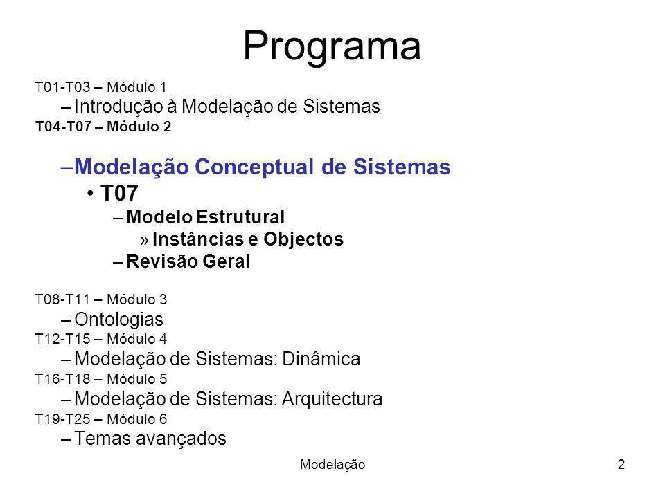 Modelação13 Concepção do Sistema Especificação de Requisitos: descrição do problema na óptica do cliente.