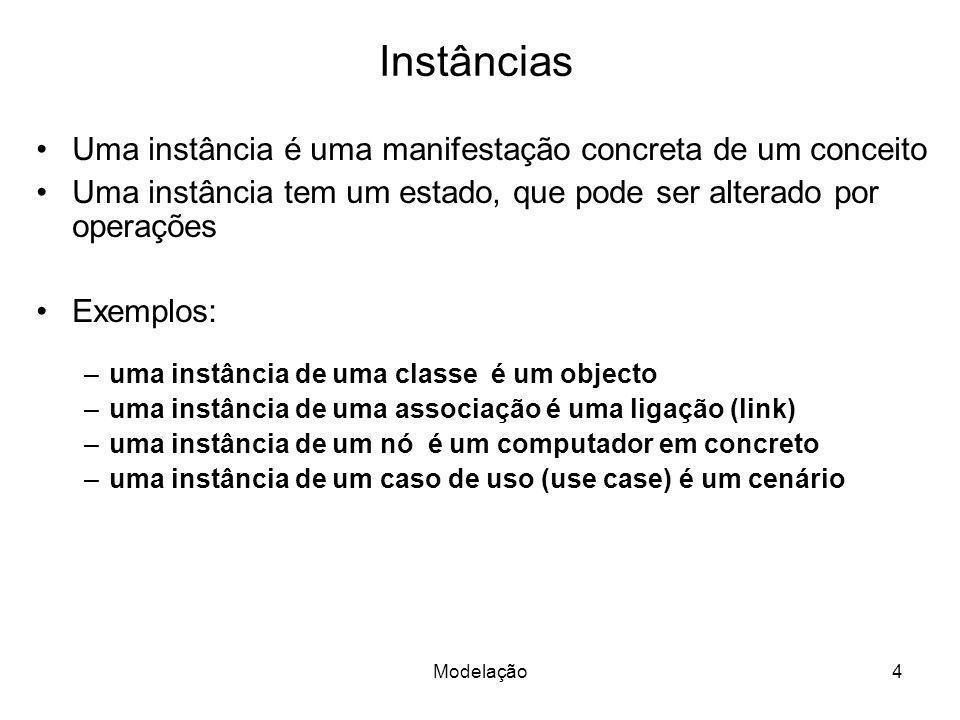 Modelação5 Objectos Uma instância de uma classe é um objecto Um objecto incorpora os atributos e métodos definidos na sua classe Sintaxe do nome de um objecto em UML: –Nome-do-objecto : Nome-da-classe Maria:Pessoa F33-2008:Factura Nome da Instância Classe