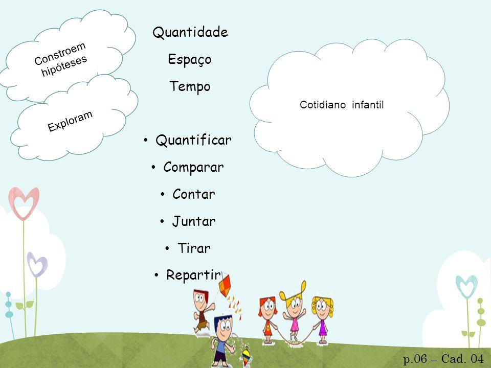 Quantidade Espaço Tempo Quantificar Comparar Contar Juntar Tirar Repartir Cotidiano infantil Constroem hipóteses Exploram p.06 – Cad. 04