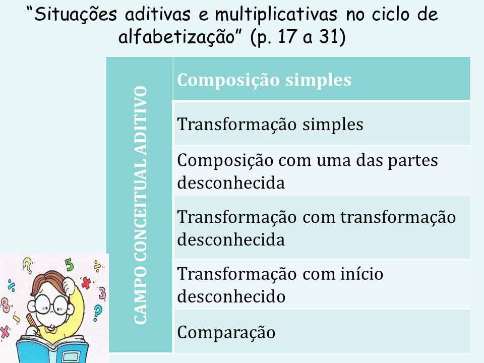 CAMPO CONCEITUAL ADITIVO Composição simples Transformação simples Composição com uma das partes desconhecida Transformação com transformação desconhec