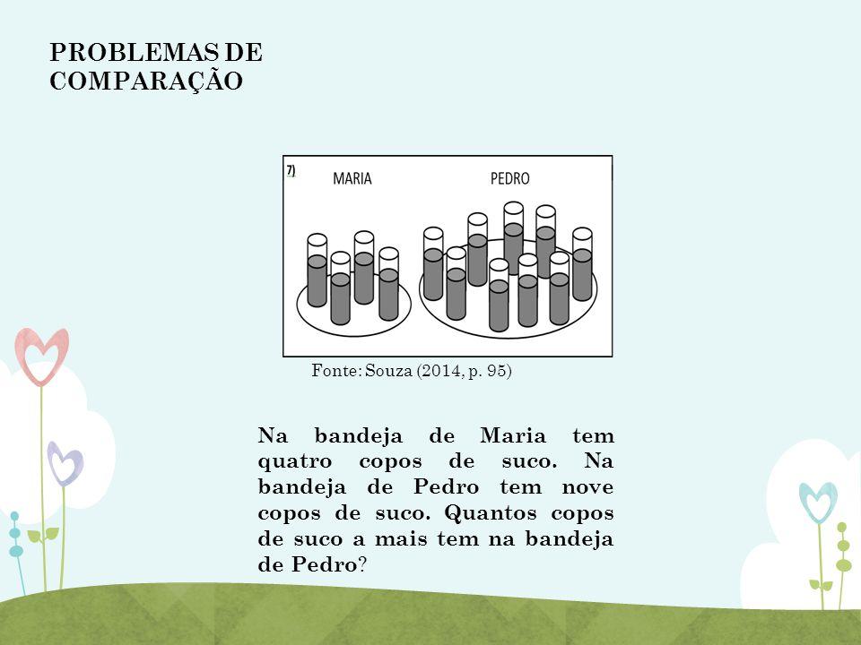 PROBLEMAS DE COMPARAÇÃO Na bandeja de Maria tem quatro copos de suco. Na bandeja de Pedro tem nove copos de suco. Quantos copos de suco a mais tem na