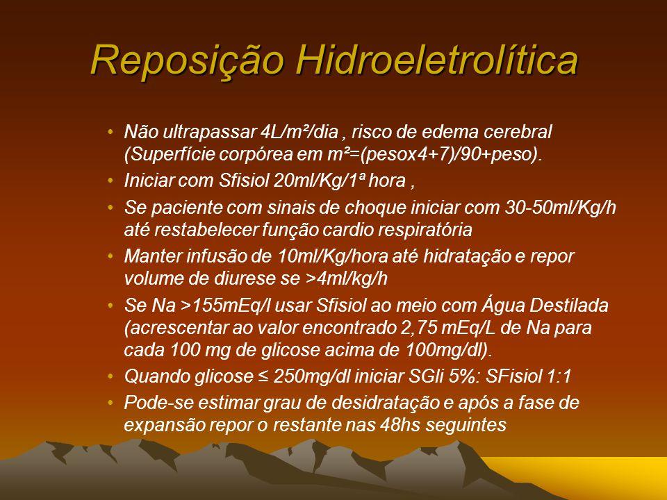 Reposição Hidroeletrolítica Não ultrapassar 4L/m²/dia, risco de edema cerebral (Superfície corpórea em m²=(pesox4+7)/90+peso).
