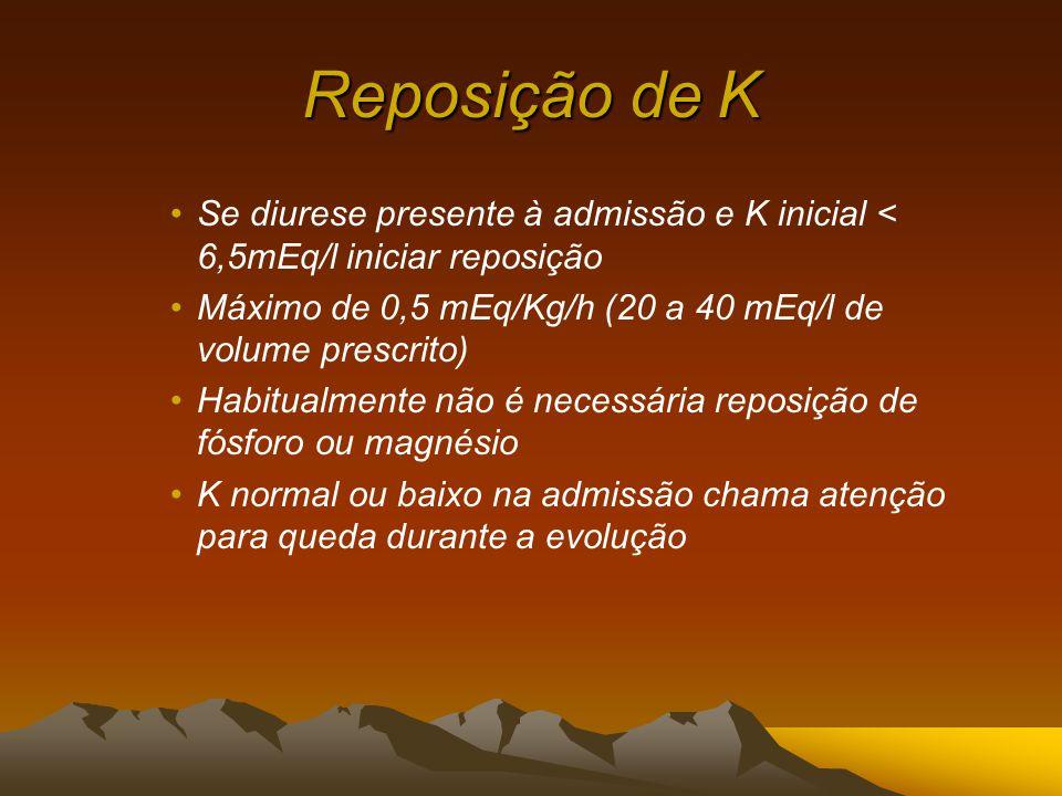 Reposição de K Se diurese presente à admissão e K inicial < 6,5mEq/l iniciar reposição Máximo de 0,5 mEq/Kg/h (20 a 40 mEq/l de volume prescrito) Habitualmente não é necessária reposição de fósforo ou magnésio K normal ou baixo na admissão chama atenção para queda durante a evolução