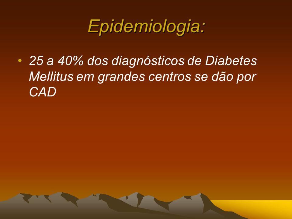 Epidemiologia: 25 a 40% dos diagnósticos de Diabetes Mellitus em grandes centros se dão por CAD