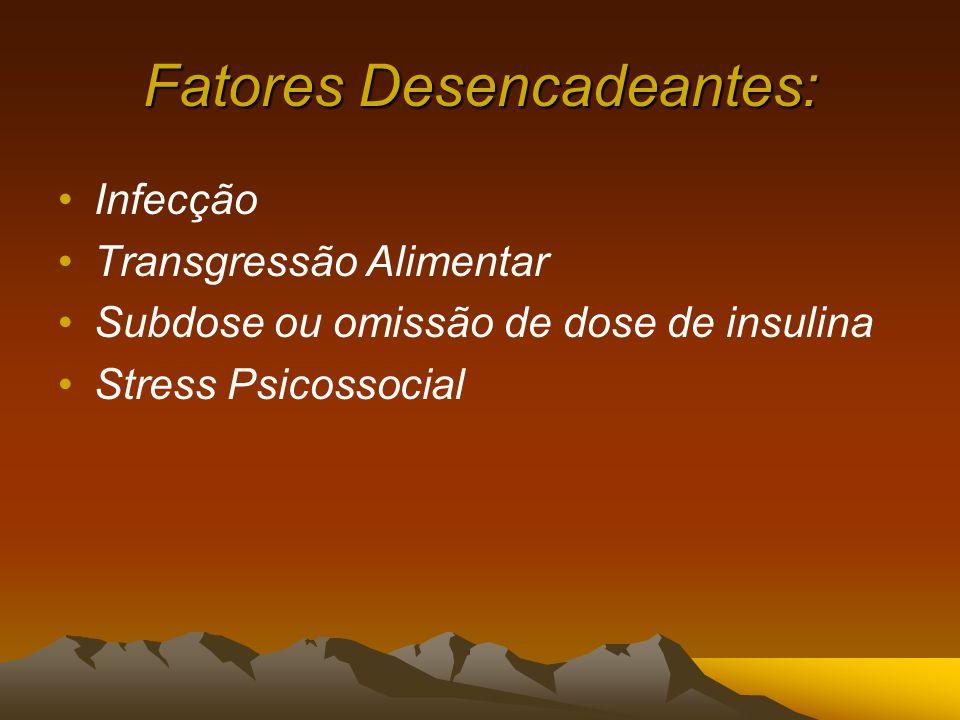 Fatores Desencadeantes: Infecção Transgressão Alimentar Subdose ou omissão de dose de insulina Stress Psicossocial