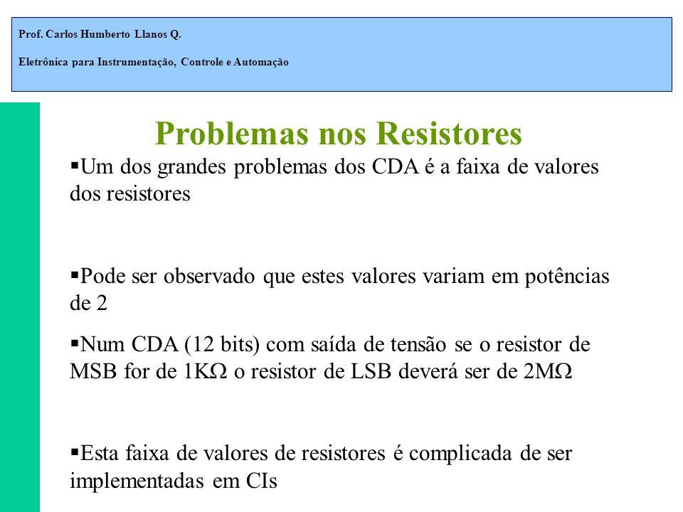 Prof. Carlos Humberto Llanos Q. Eletrônica para Instrumentação, Controle e Automação  Um dos grandes problemas dos CDA é a faixa de valores dos resis