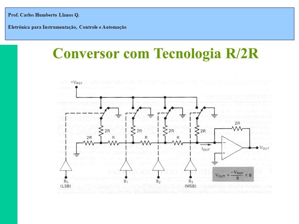 Prof. Carlos Humberto Llanos Q. Eletrônica para Instrumentação, Controle e Automação Conversor com Tecnologia R/2R