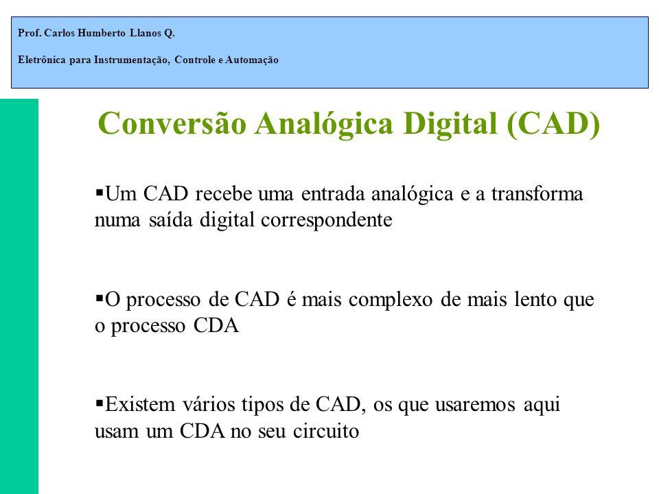 Prof. Carlos Humberto Llanos Q. Eletrônica para Instrumentação, Controle e Automação Conversão Analógica Digital (CAD)  Um CAD recebe uma entrada ana