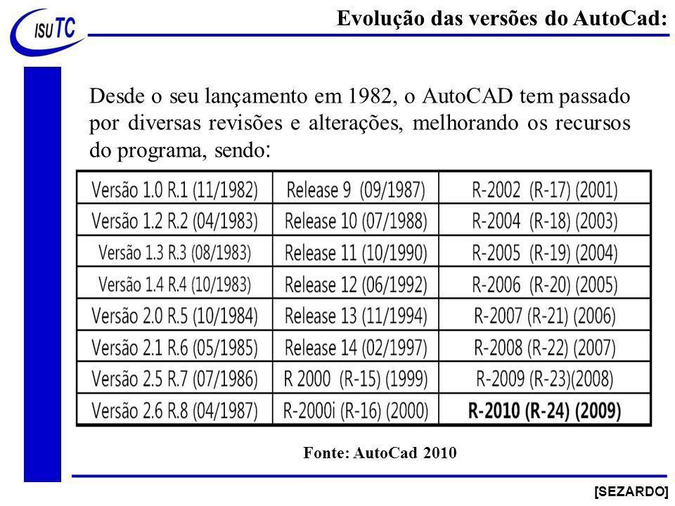 Desde o seu lançamento em 1982, o AutoCAD tem passado por diversas revisões e alterações, melhorando os recursos do programa, sendo : : [SEZARDO] Evolução das versões do AutoCad: Fonte: AutoCad 2010