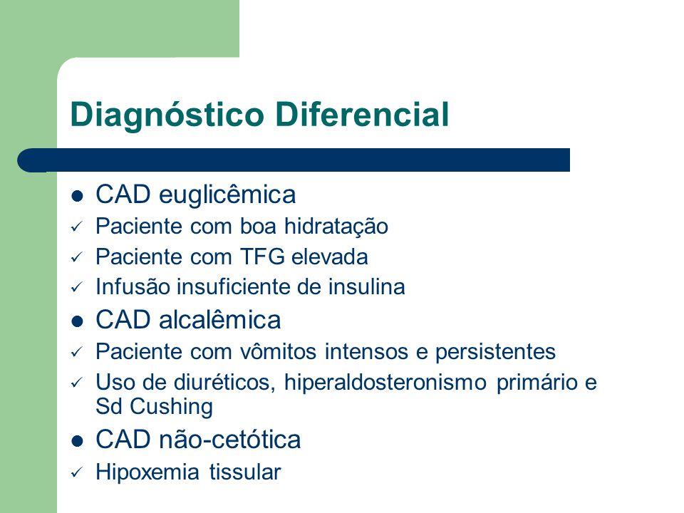 Diagnóstico Diferencial CAD euglicêmica Paciente com boa hidratação Paciente com TFG elevada Infusão insuficiente de insulina CAD alcalêmica Paciente com vômitos intensos e persistentes Uso de diuréticos, hiperaldosteronismo primário e Sd Cushing CAD não-cetótica Hipoxemia tissular