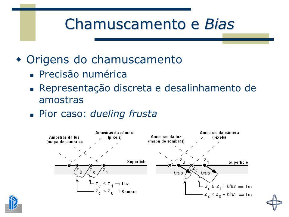 Chamuscamento e Bias  Origens do chamuscamento Precisão numérica Representação discreta e desalinhamento de amostras Pior caso: dueling frusta