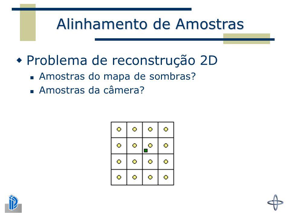 Alinhamento de Amostras  Problema de reconstrução 2D Amostras do mapa de sombras.