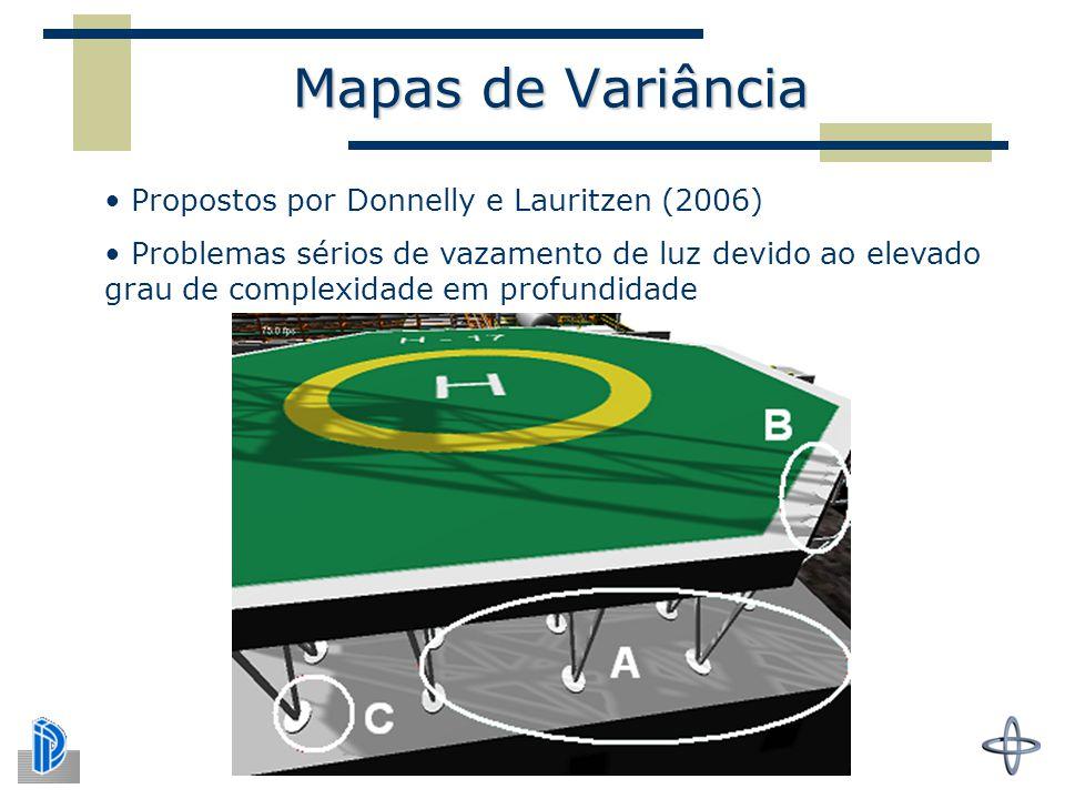 Mapas de Variância Propostos por Donnelly e Lauritzen (2006) Problemas sérios de vazamento de luz devido ao elevado grau de complexidade em profundidade
