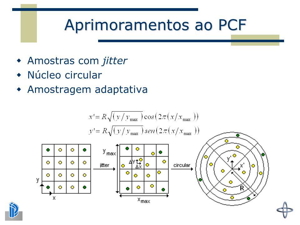 Aprimoramentos ao PCF  Amostras com jitter  Núcleo circular  Amostragem adaptativa