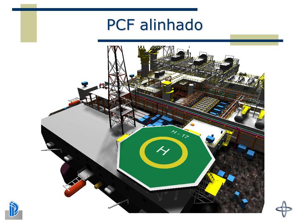 PCF alinhado