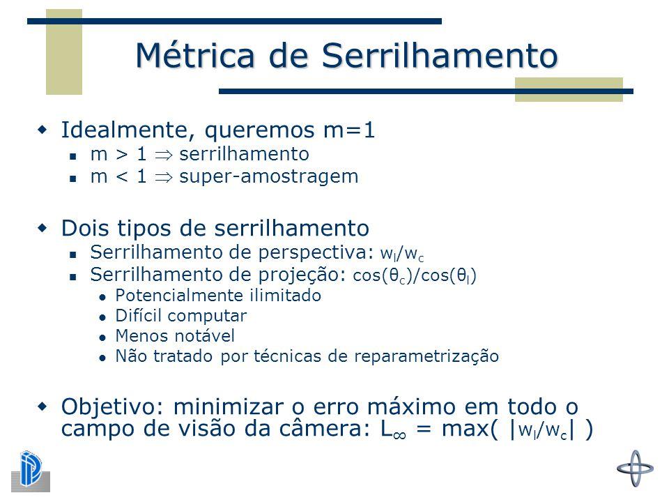 Métrica de Serrilhamento  Idealmente, queremos m=1 m > 1  serrilhamento m < 1  super-amostragem  Dois tipos de serrilhamento Serrilhamento de perspectiva: w l /w c Serrilhamento de projeção: cos(θ c )/cos(θ l ) Potencialmente ilimitado Difícil computar Menos notável Não tratado por técnicas de reparametrização  Objetivo: minimizar o erro máximo em todo o campo de visão da câmera: L ∞ = max( | w l /w c | )