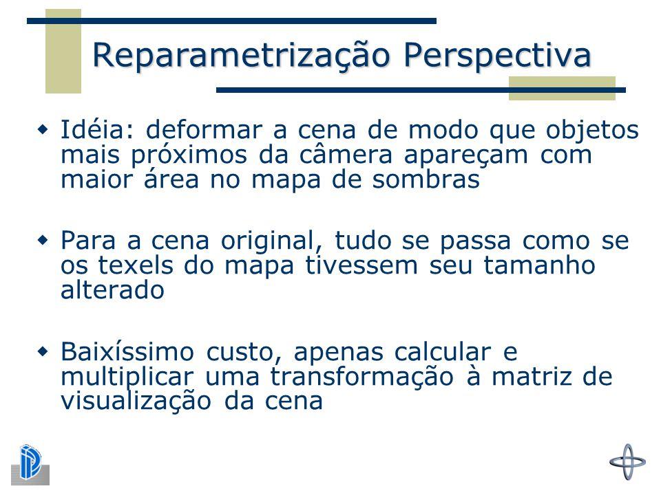 Reparametrização Perspectiva  Idéia: deformar a cena de modo que objetos mais próximos da câmera apareçam com maior área no mapa de sombras  Para a cena original, tudo se passa como se os texels do mapa tivessem seu tamanho alterado  Baixíssimo custo, apenas calcular e multiplicar uma transformação à matriz de visualização da cena
