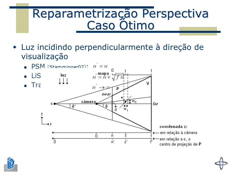 Reparametrização Perspectiva Caso Ótimo  Luz incidindo perpendicularmente à direção de visualização PSM [Stamminger02] : LiSPSM [Wimmer04] : Tradicional: