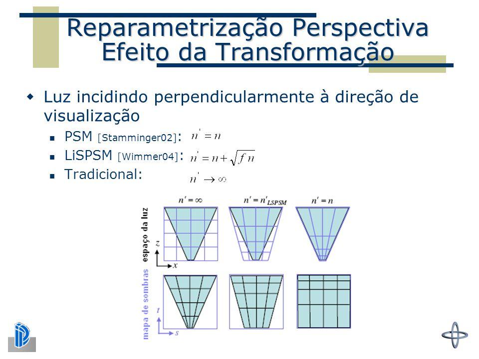 Reparametrização Perspectiva Efeito da Transformação  Luz incidindo perpendicularmente à direção de visualização PSM [Stamminger02] : LiSPSM [Wimmer04] : Tradicional: