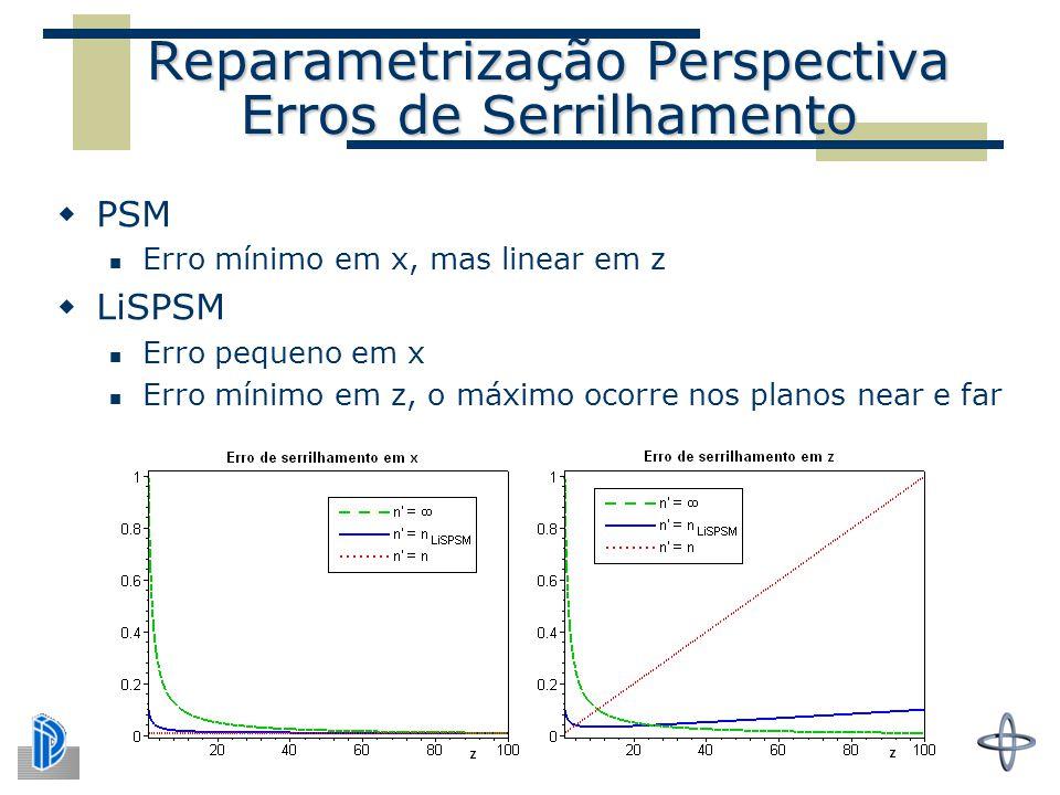 Reparametrização Perspectiva Erros de Serrilhamento  PSM Erro mínimo em x, mas linear em z  LiSPSM Erro pequeno em x Erro mínimo em z, o máximo ocorre nos planos near e far