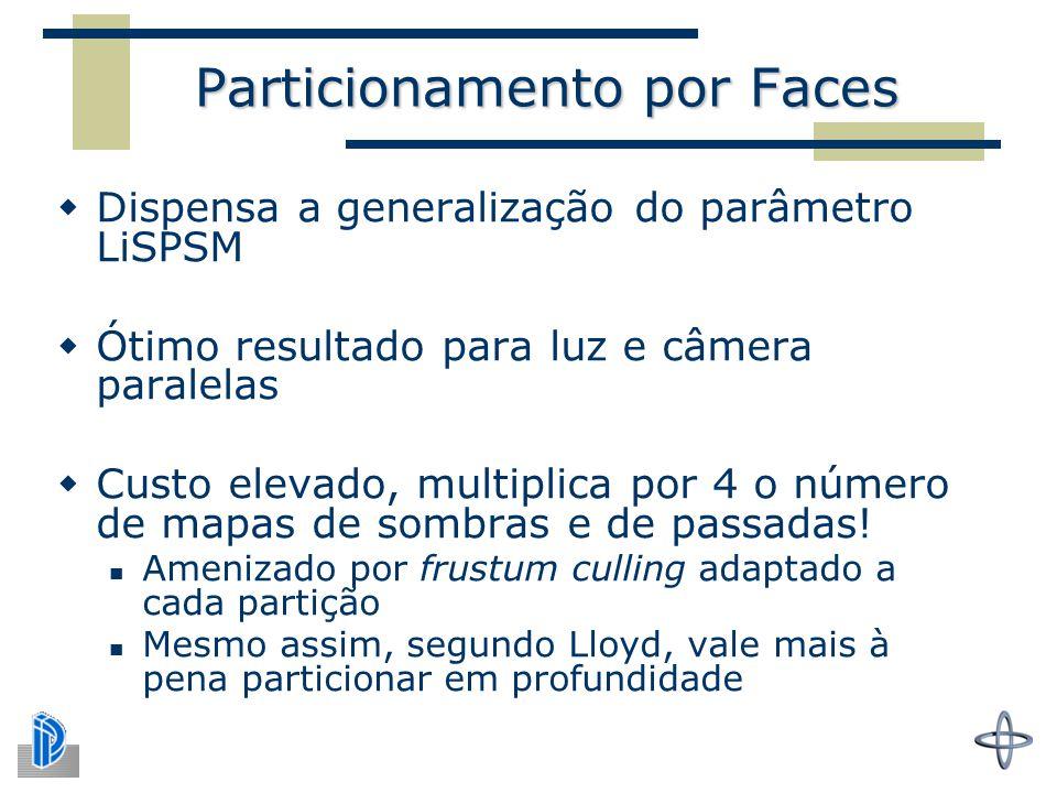 Particionamento por Faces  Dispensa a generalização do parâmetro LiSPSM  Ótimo resultado para luz e câmera paralelas  Custo elevado, multiplica por 4 o número de mapas de sombras e de passadas.