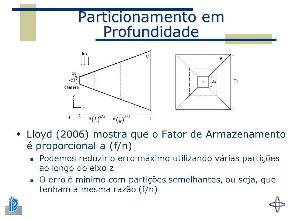 Particionamento em Profundidade  Lloyd (2006) mostra que o Fator de Armazenamento é proporcional a (f/n) Podemos reduzir o erro máximo utilizando várias partições ao longo do eixo z O erro é mínimo com partições semelhantes, ou seja, que tenham a mesma razão (f/n)