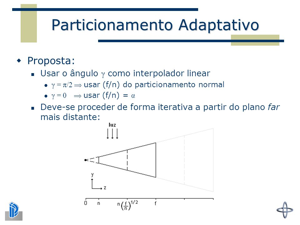 Particionamento Adaptativo  Proposta: Usar o ângulo γ como interpolador linear γ = π/2  usar (f/n) do particionamento normal γ = 0  usar (f/n) = α