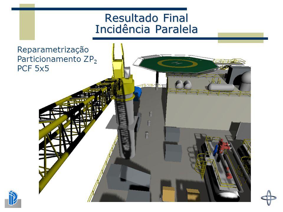 Resultado Final Incidência Paralela Reparametrização Particionamento ZP 2 PCF 5x5